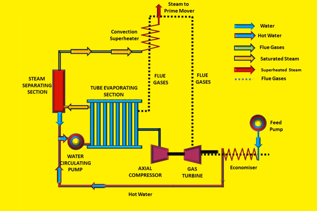 Volex Boiler Diagram