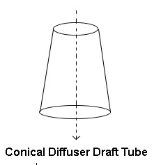 Conical Diffuser Draft Tube