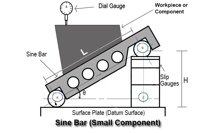 Sine Bar (Small Component)